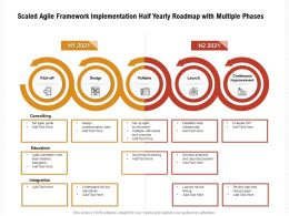 Scaled Agile Framework Implementation Half Yearly Roadmap With Multiple Phases