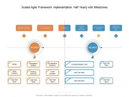 Scaled Agile Framework Implementation Half Yearly With Milestones