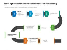 Scaled Agile Framework Implementation Process Five Years Roadmap