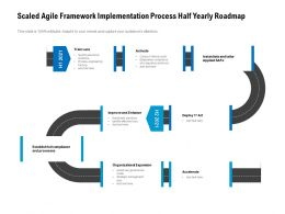 Scaled Agile Framework Implementation Process Half Yearly Roadmap