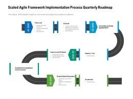 Scaled Agile Framework Implementation Process Quarterly Roadmap