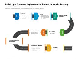 Scaled Agile Framework Implementation Process Six Months Roadmap