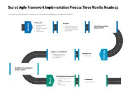 Scaled Agile Framework Implementation Process Three Months Roadmap