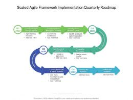 Scaled Agile Framework Implementation Quarterly Roadmap