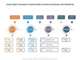 Scaled Agile Framework Implementation Quarterly Roadmap With Milestones