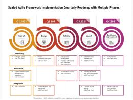 Scaled Agile Framework Implementation Quarterly Roadmap With Multiple Phases