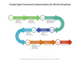 Scaled Agile Framework Implementation Six Months Roadmap