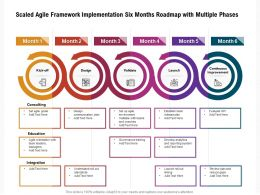 Scaled Agile Framework Implementation Six Months Roadmap With Multiple Phases