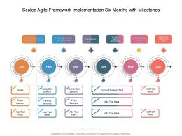 Scaled Agile Framework Implementation Six Months With Milestones