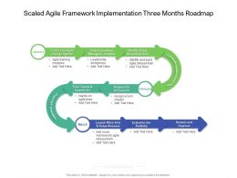 Scaled Agile Framework Implementation Three Months Roadmap