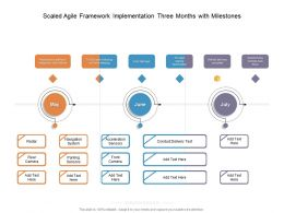 Scaled Agile Framework Implementation Three Months With Milestones