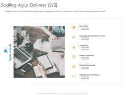 Scaling Agile Delivery Compliance Ppt Powerpoint Presentation File Gallery