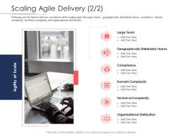 Scaling Agile Delivery Domain Disciplined Agile Delivery Roles Ppt Powerpoint Inspiration Picture
