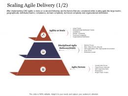 Scaling Agile Delivery Lifecycle Agile Delivery Approach Ppt Slides