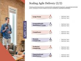 Scaling Agile Delivery Technical Agile Delivery Approach Ppt Pictures