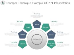 Scamper Technique Example Of Ppt Presentation