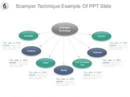 Scamper Technique Example Of Ppt Slide