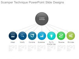 Scamper Technique Powerpoint Slide Designs