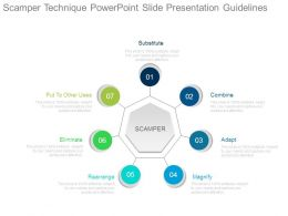 Scamper Technique Powerpoint Slide Presentation Guidelines