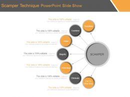 Scamper Technique Powerpoint Slide Show