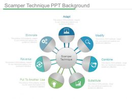 Scamper Technique Ppt Background
