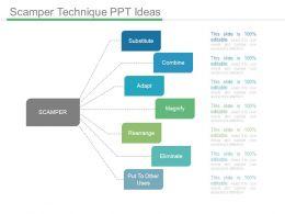 Scamper Technique Ppt Ideas