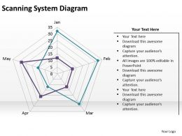 scanning_system_data_driven_in_web_design_powerpoint_diagram_templates_graphics_712_Slide01