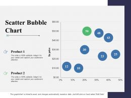 Scatter Bubble Chart Investmentppt Powerpoint Presentation Model Introduction