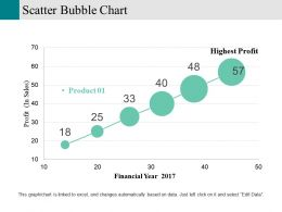 Scatter Bubble Chart Powerpoint Slide Themes