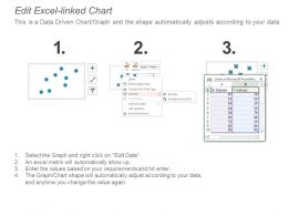 Scatter Bubble Chart Powerpoint Templates