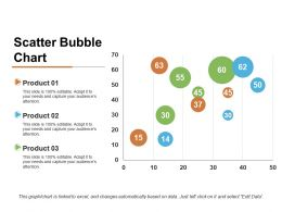 Scatter Bubble Chart Ppt Infographic Template Mockup