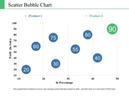 Scatter Bubble Chart Ppt Layouts Brochure
