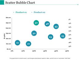 Scatter Bubble Chart Ppt Powerpoint Presentation File Design Inspiration