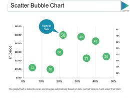 Scatter Bubble Chart Ppt Slides Maker