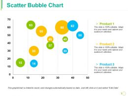 Scatter Bubble Chart Ppt Summary Aids