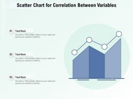 Scatter Chart For Correlation Between Variables