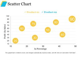 Scatter Chart Good Ppt Example