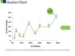 Scatter Chart Powerpoint Slide Design Ideas