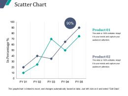 Scatter Chart Powerpoint Slide Introduction