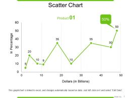Scatter Chart Powerpoint Slide Presentation Guidelines