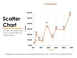 Scatter Chart Powerpoint Slide Show