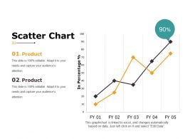 Scatter Chart Powerpoint Slide Themes