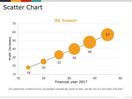 Scatter Chart Powerpoint Themes