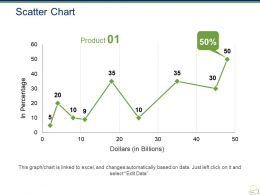 Scatter Chart Ppt Examples Professional
