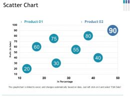 Scatter Chart Ppt Gallery Master Slide