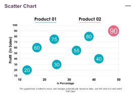 Scatter Chart Ppt Infographics Backgrounds