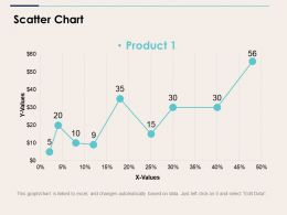Scatter Chart Ppt Outline