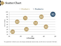 Scatter Chart Ppt Sample Presentations