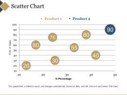 Scatter Chart Ppt Sample Presentations