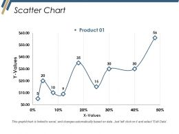Scatter Chart Ppt Slide Download